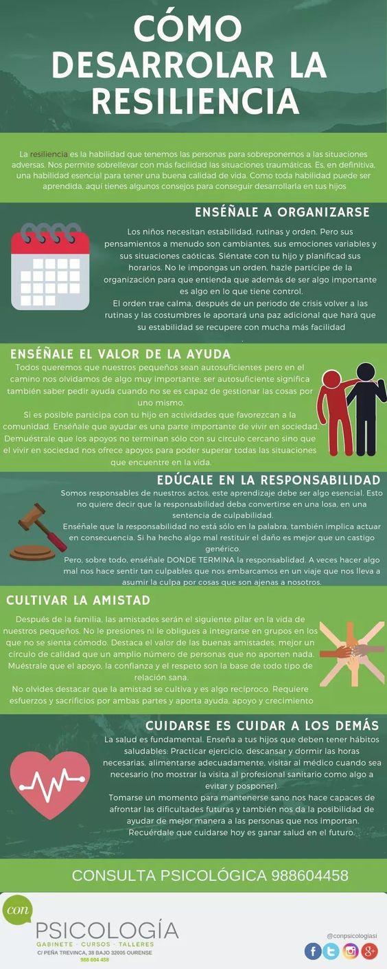 Infografía con 5 estrategias para desarrollar la resiliencia en niños